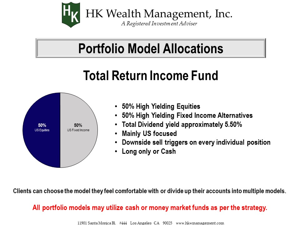 Total Return Income Fund Model Pie Chart