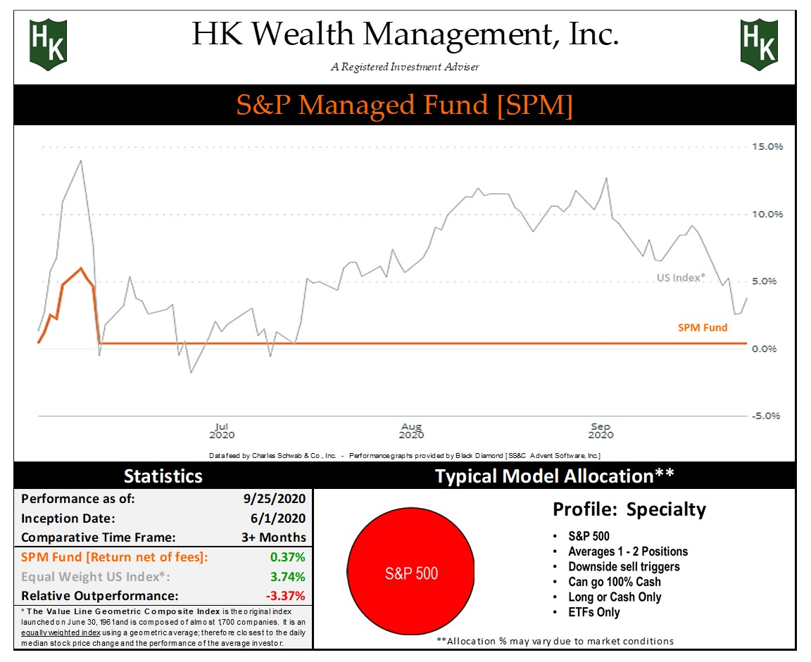 "Specialty ""S&P Managed"" Fund Graph"